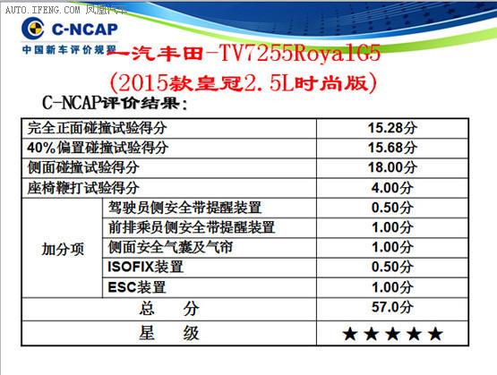 丰田皇冠获5星 比亚迪S7获5星 -C NCAP新标提升在即 17款车全部获高清图片