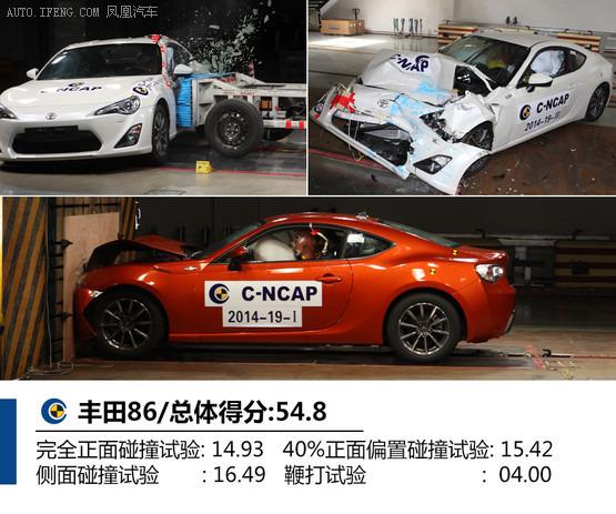 丰田86 完全正面碰撞试验-日产奇骏 丰田86高清图片