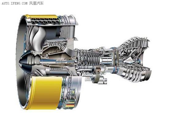 世界顶级航空发动机制造商
