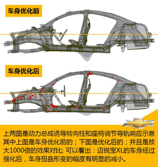 解读雪佛兰迈锐宝xl车身结构 轻量高强_凤凰网汽车