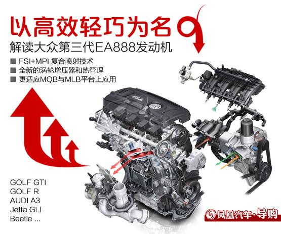 大众第三代ea888发动机解读