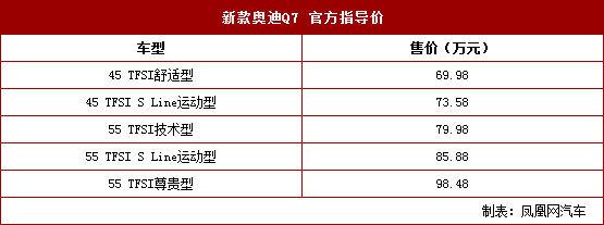 2019款奥迪Q7上市 售价69.98-98.48万元