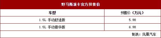 成都车展:野马斯派卡预售5.98万起