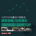 10月 汽车销量榜解读