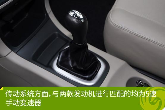 最低5万起就能买大7座车 坐着不憋屈 - yuhongbo555888 - yuhongbo555888的博客