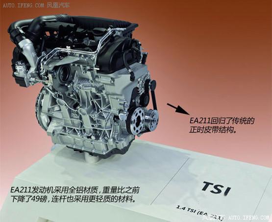 详解汽车可变气缸技术 - lovelj2003 - lovelj2003的个人主页