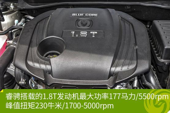 自主T动力畅销中型车 空间宽敞配置高 - yuhongbo555888 - yuhongbo555888的博客