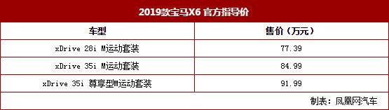 2019款宝马X6上市 售77.39-91.99万元