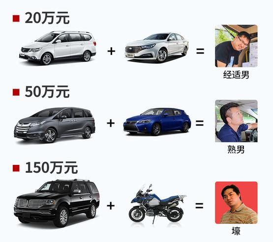 特别策划:家庭选车记-城市+越野SUV-图2