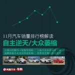 解读 11月汽车销量榜