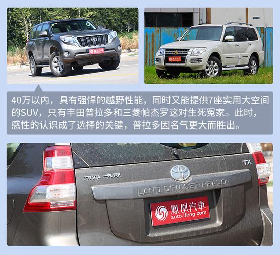 特别策划:家庭选车记-城市+越野SUV-图4
