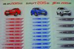 颜值爆表自主小型SUV