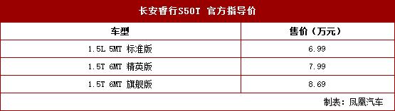 长安睿行S50T上市 售6.99-8.69万元