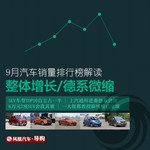 9月汽车销量排名解读