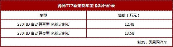 奔腾T77米粉定制版上市 两款配置车型售12.48万元起