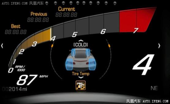 速度表,转速表,里程表等全部为电子显示.