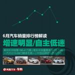 6月汽车销量排行数据