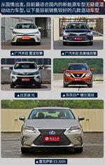 2016款 本田雅阁 锐混动 2.0L CVT旗舰版