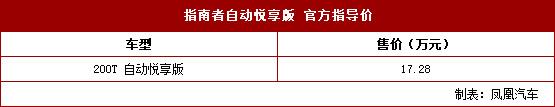 2017成都车展:指南者新增自动悦享版