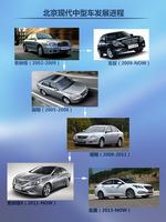 2014款 现代名图 1.8L 自动尊贵型