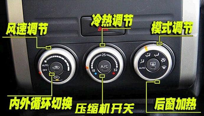 春夏换季汽车空调使用小贴士-东风日产让区勤华_凤凰