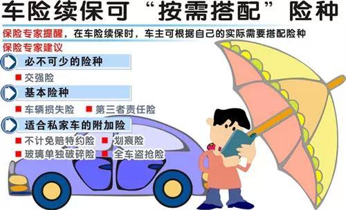 人险和车险有什么区别 律图
