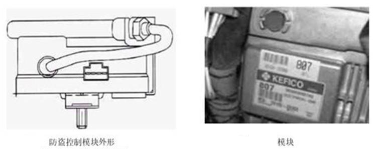 (四)发动机控制模块(ECM) 当点火开关置于ON位置时,发动机ECM接收从ICM传送的信息,确定燃油喷射系统能否正常工作。ECM外型如上右图所示。 (五)诊断连接器与诊断仪 当连接电压表或HIDS-SCANNER时,能够与控制模块进行通讯。诊断仪HIDS-SCANNER其功能是对ICM、EMS进行故障诊断以及改变其密码。诊断连接器如下图所示:
