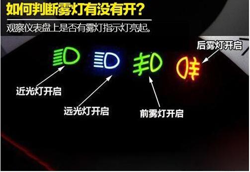 汽车车灯图解大全-雾灯的使用及操作