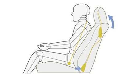 安全座椅手绘图